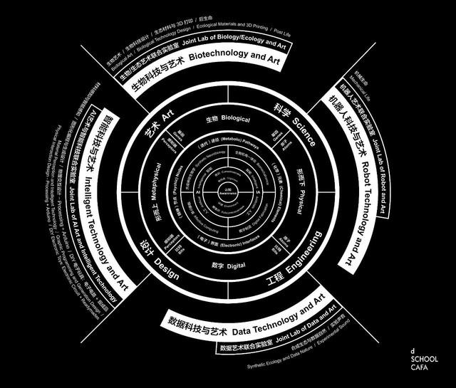 创造力循环图