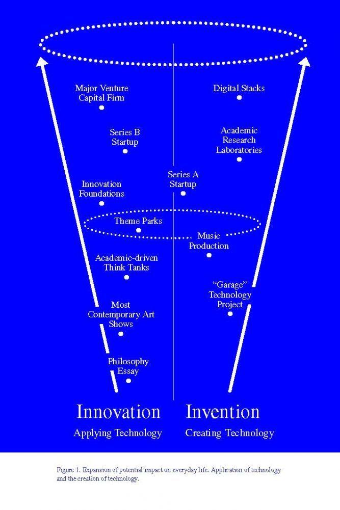 FAE-2_innovation-invention.rgb_-667x1001